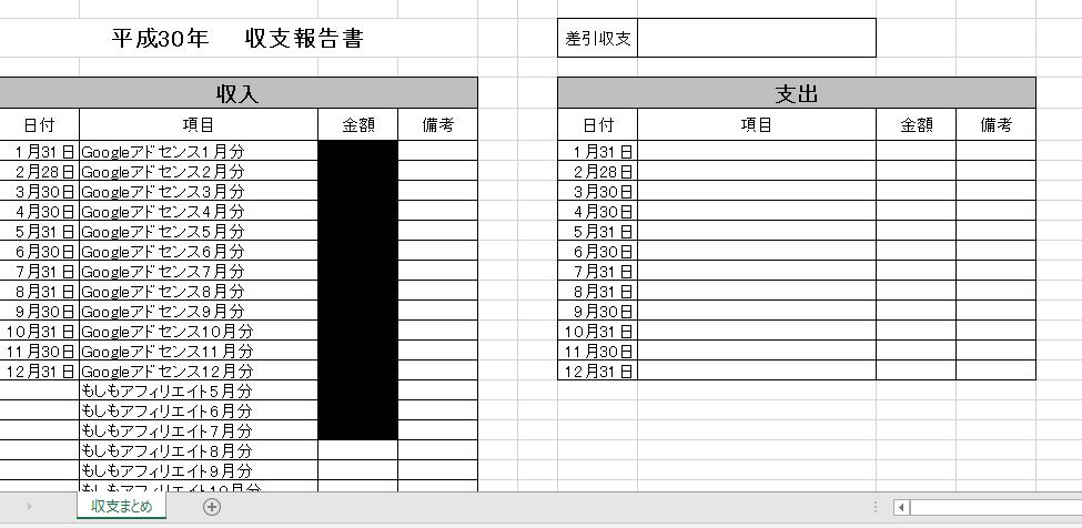 エクセルで作成した収支報告書