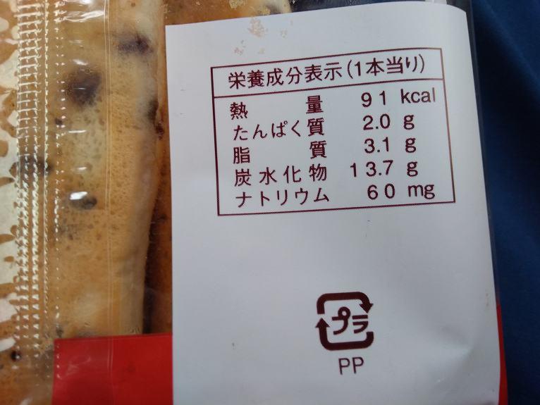 パンの栄養表記