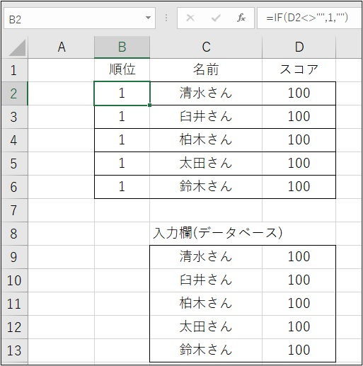 エクセルで作成した全員1位のランキング表