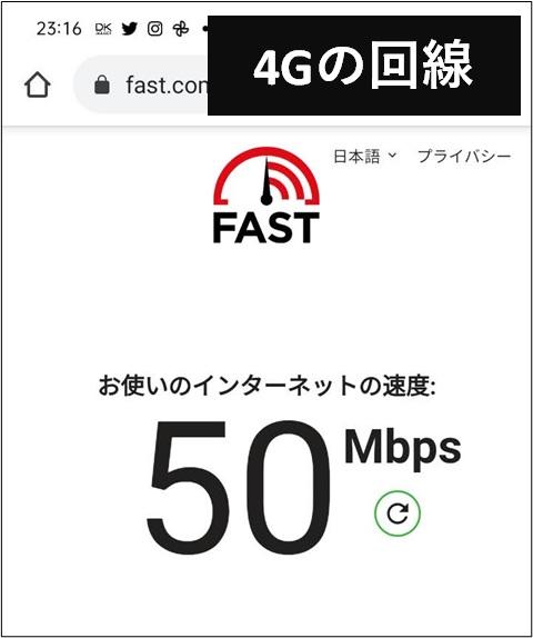 回線速度50Mbps